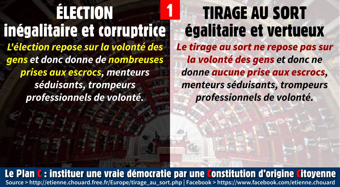 [Outils de contamination démocratique] ARGUMENTS pour débattre autour de vous sur le thème «ÉLECTION ou TIRAGE AU SORT?»