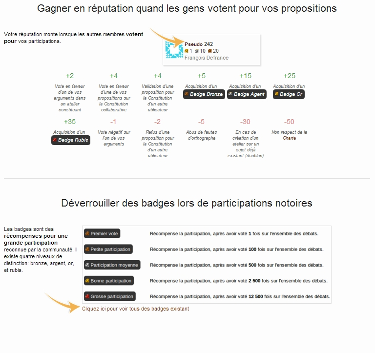 [MAGNIFIQUE] Pour nos ateliers constituants quotidiens, une application formidable: jecrislaconstitution.fr